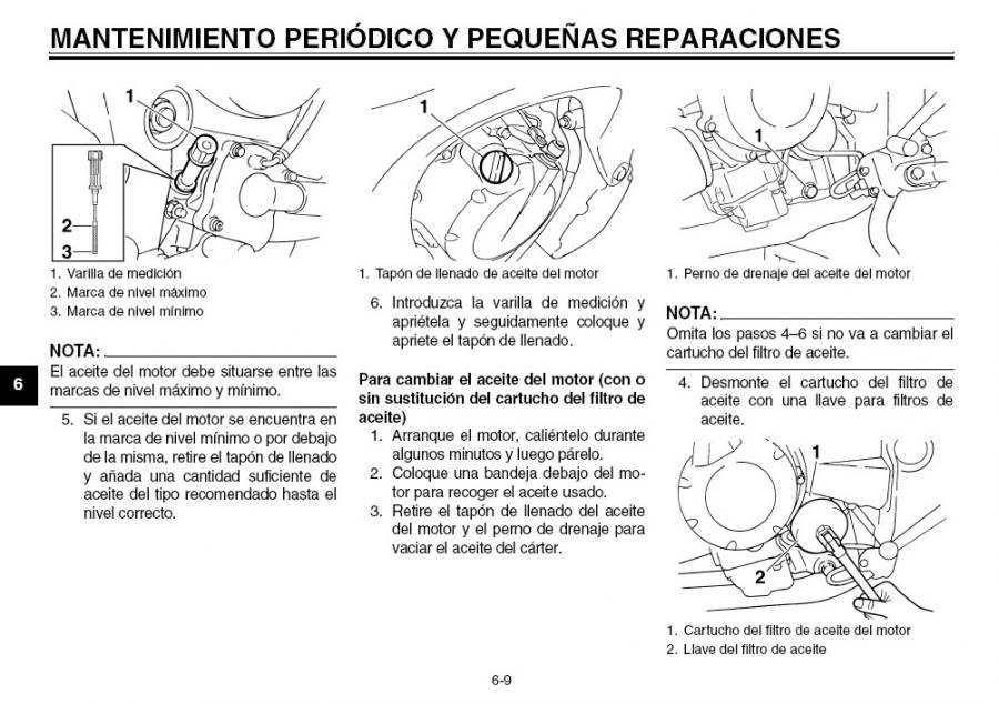 Buscas El Manual De Tu Yamaha Descargatelo On Line on yamaha roadstar battery wiring diagram