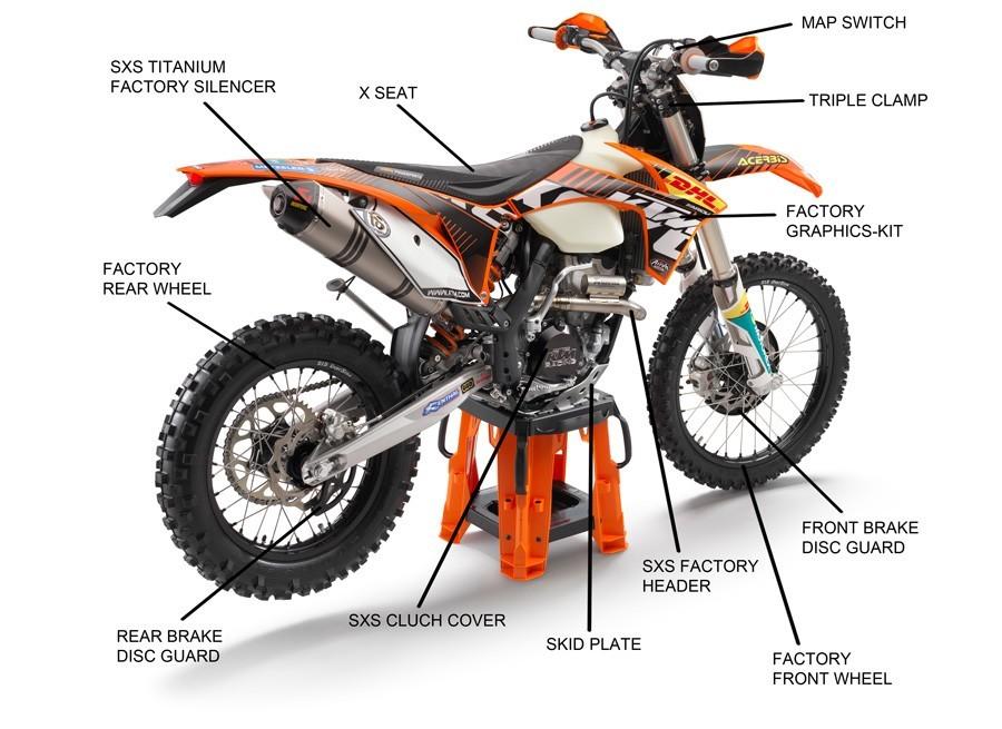 d975d58551 KTM presenta su nueva colección Powerparts 2012